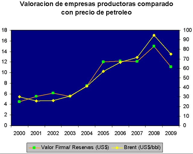 ep valuations