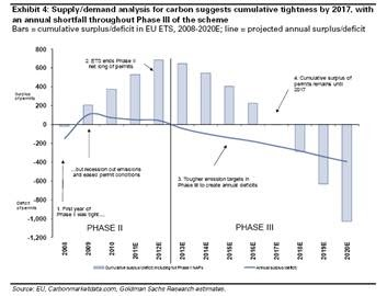 co2 chart 1