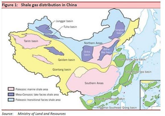 china shale gas