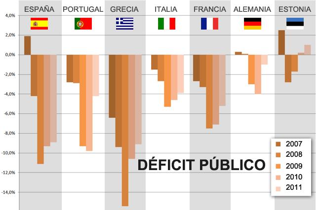 deficit-publico-22052012