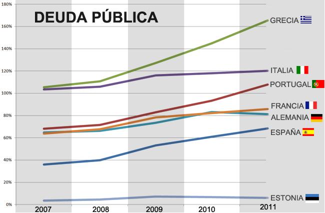 deuda-publica-22052012