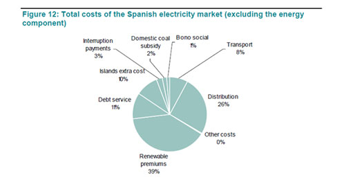 renewables II