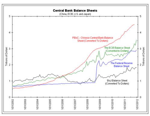 ECB VS FED