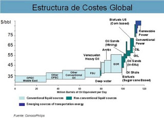 global+cost