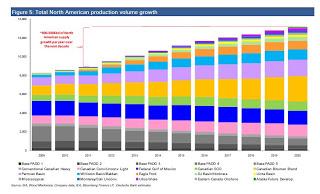 shale+oil+US