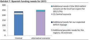 spain+refinancing