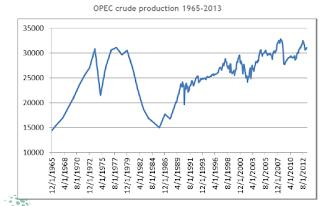 OPEC+crude