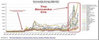 The Bernake era