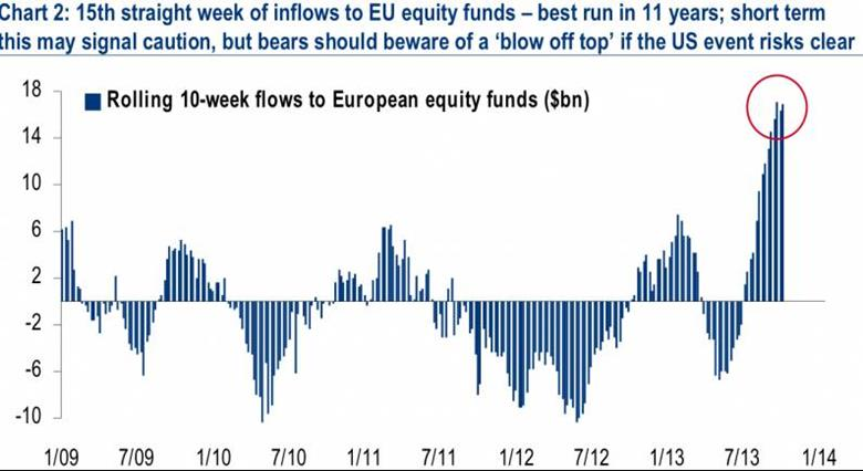Inflows EU