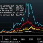 crisis deuda