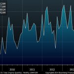 china fuel imports