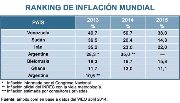 """Las inconsistencias de los planes económicos de """"Podemos"""""""
