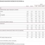 PIB 2T 2014
