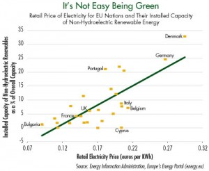 greenelectricity-price-12-21-2011