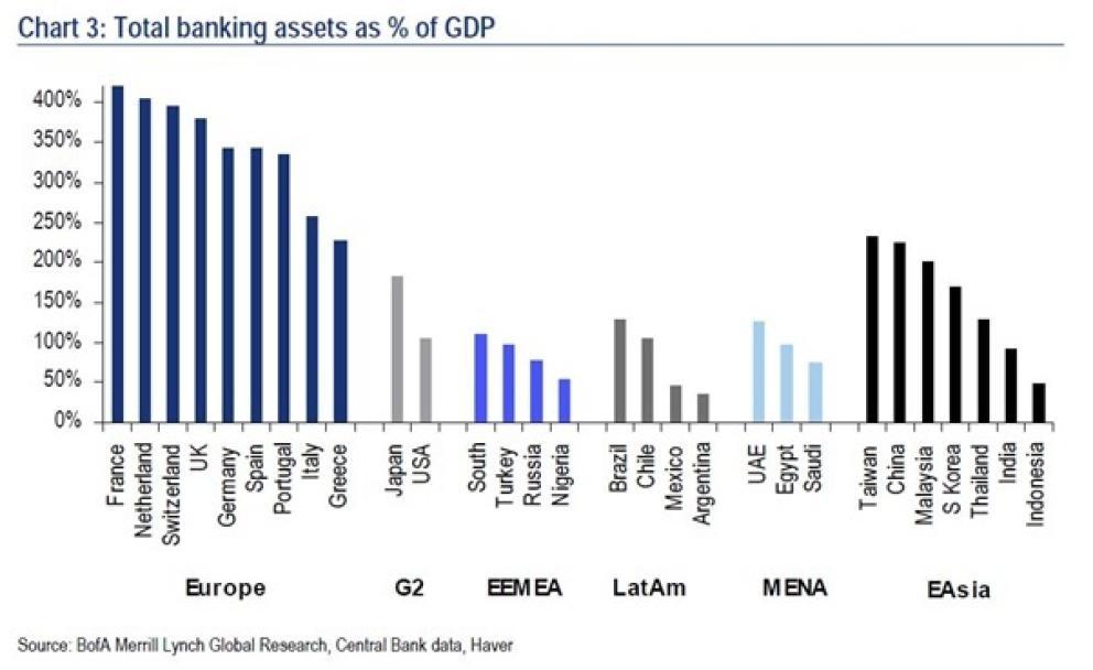 Razones para rechazar un QE europeo