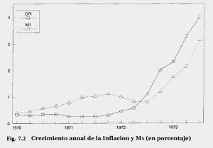 inflacionchileallende