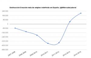 graf.1
