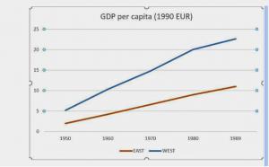 Capitalismo vs comunismo: economía planificada, desastre seguro