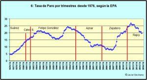 EPA_TasadeParo (1)