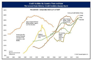 A Yellow Card for the Global Economy