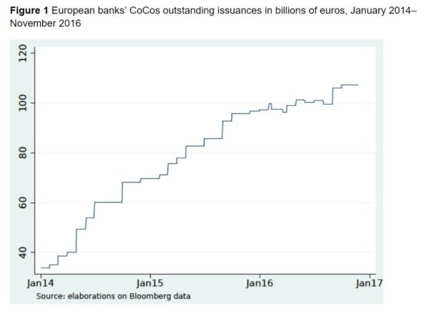 The Eurozone Banks' Trillion Timebomb