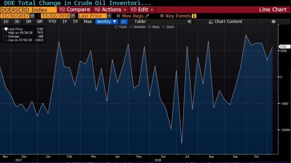 Oil Price Roundtrip, A Headache For OPEC
