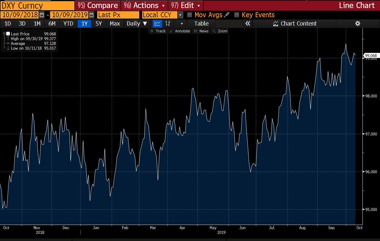 Quantitative Easing Is Back